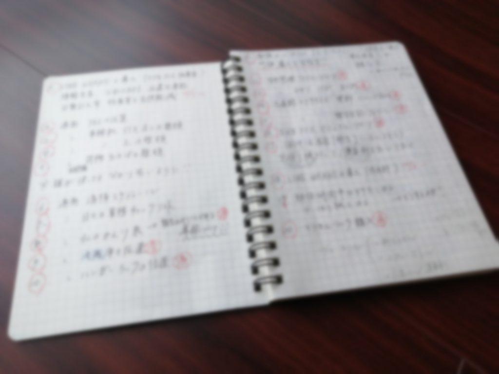 改善項目を書いたノート